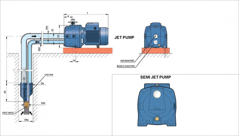 Cara Mengecek Kapasitor Pompa Air